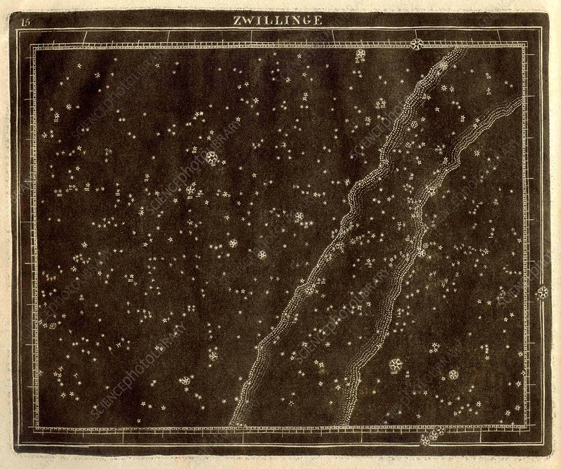 Constellation of Gemini, 1799 star atlas