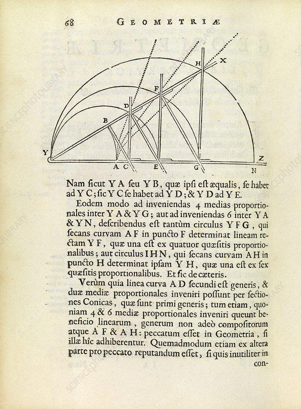 Descartes' mesolabe