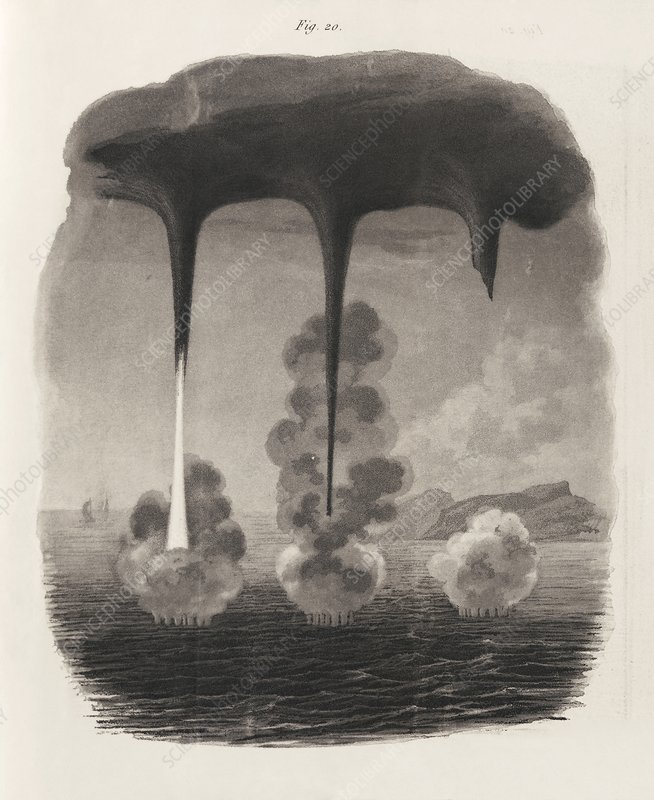 Waterspout formation, 19th century