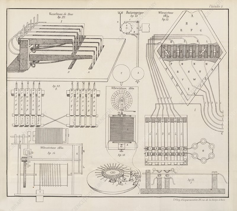 Wheatstone and other telegraphs, 1839