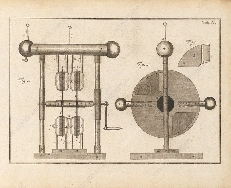 Electromechanical machine, 18th century