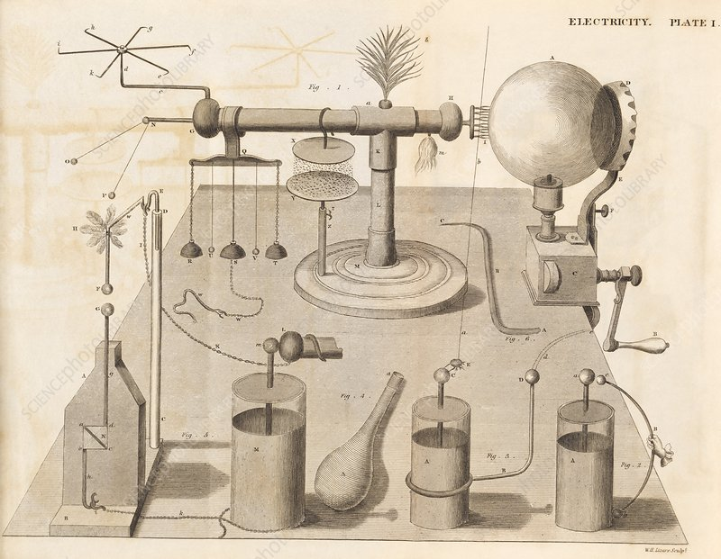 Electrical experiments, 19th century
