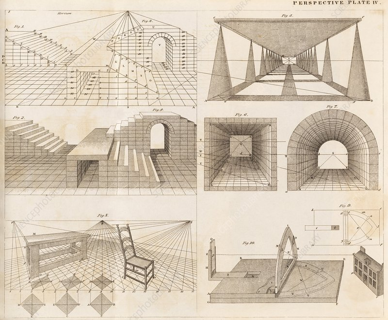 Perspective diagrams, 19th century