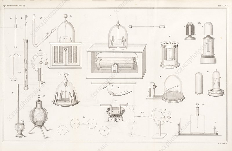 Apparatus for conductivity experiments