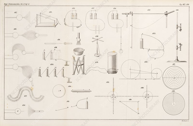 Apparatus for electrical experiments
