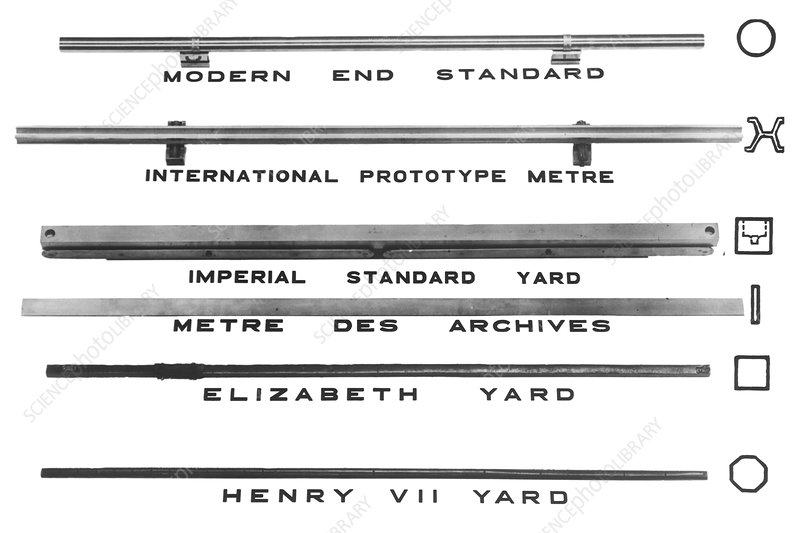 Historical length standards