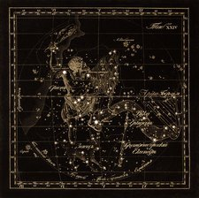 Orion constellations, 1829