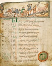 Month of June, Anglo-Saxon calendar