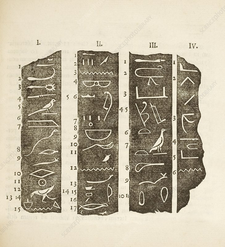 Ancient Egyptian hieroglyphics, 1666