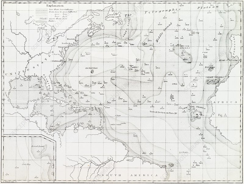 Basin of the North Atlantic Ocean, 1854