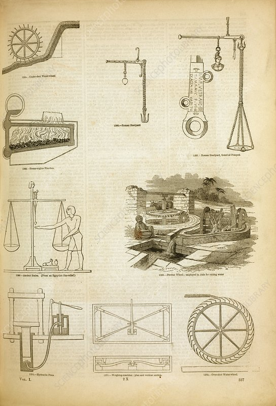 Assorted machines and equipment, 1858