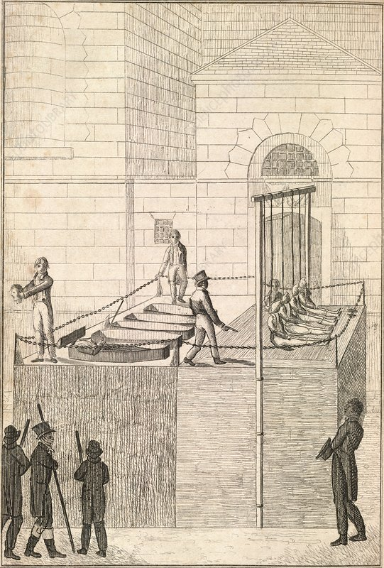 Cato Street Conspiracy executions, 1820