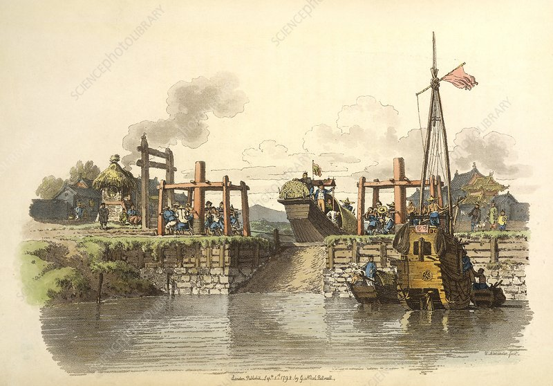 Boat lock in China, 1800s