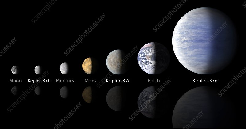 Comparing Kepler-37 and Sol systems