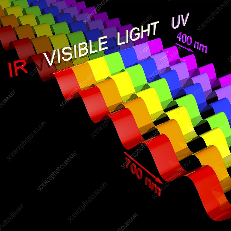 Visible light spectrum, artwork