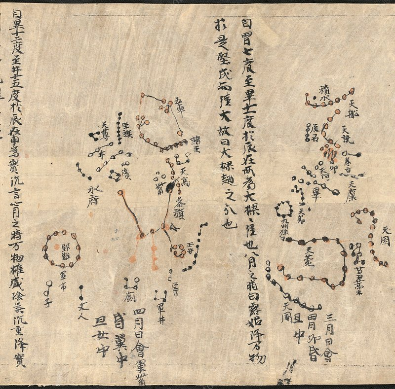 Orion constellation, Dunhuang Star Chart