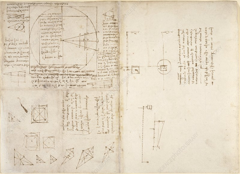 Notes by Leonardo da Vinci, Codex Arundel