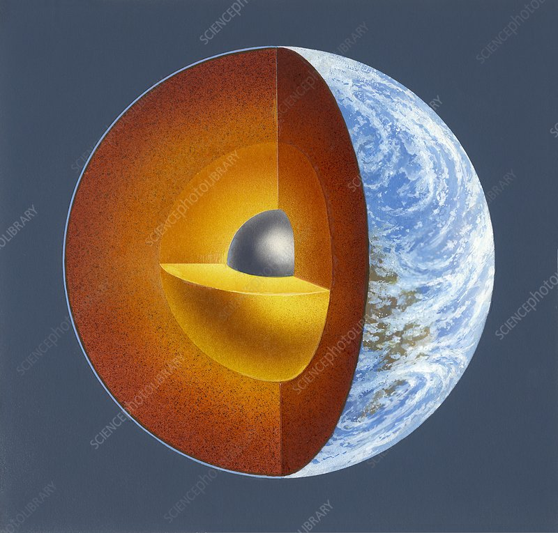 Earth's internal structure, artwork