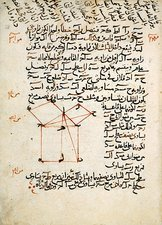 Pythagorean theorem, 13th-century Arabic