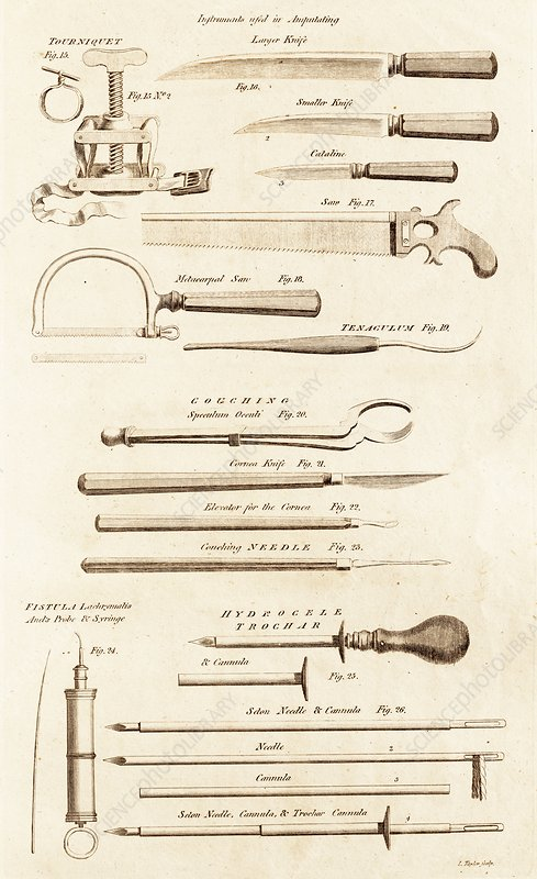 Surgical Instruments for amputation.