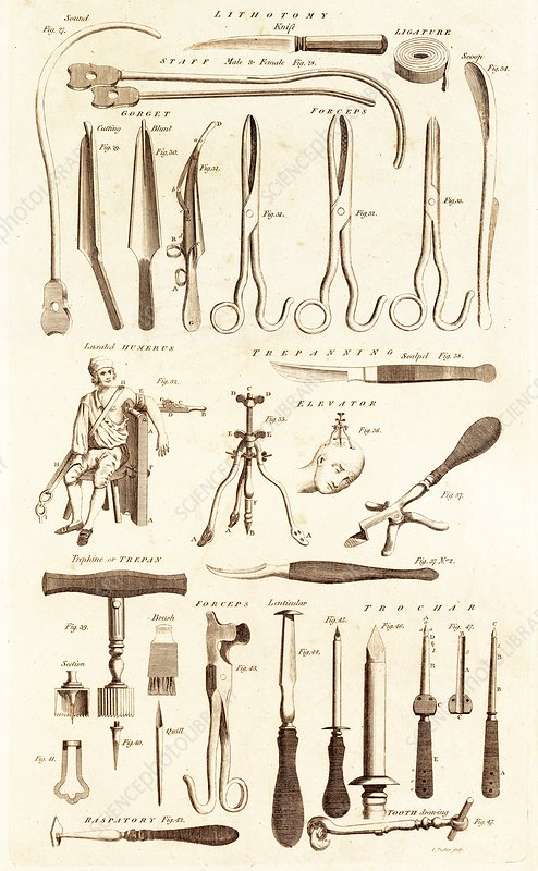 Instruments for Lithotomy and Trepanning.