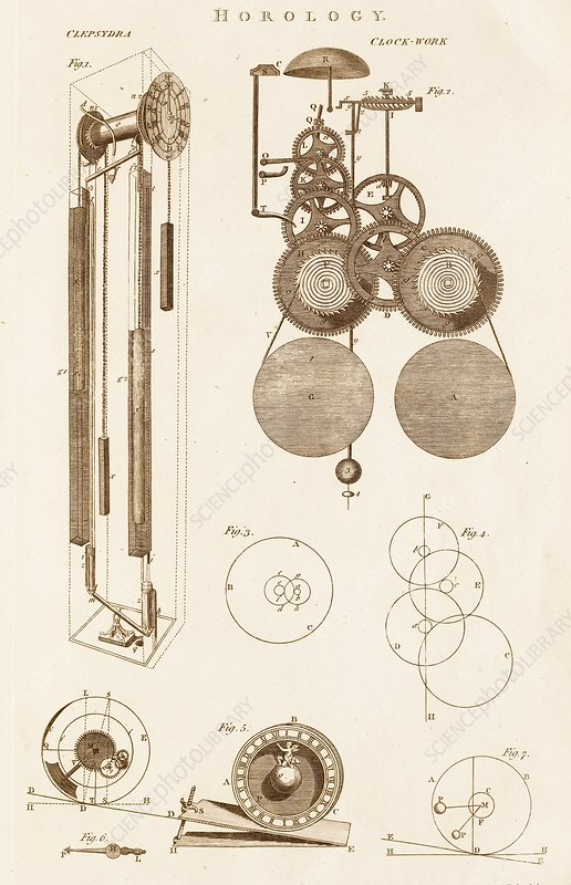Clepsydra and Clockwork Mechanisms