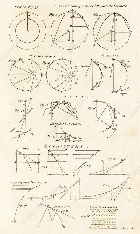 Geometrical Constructions and Principles