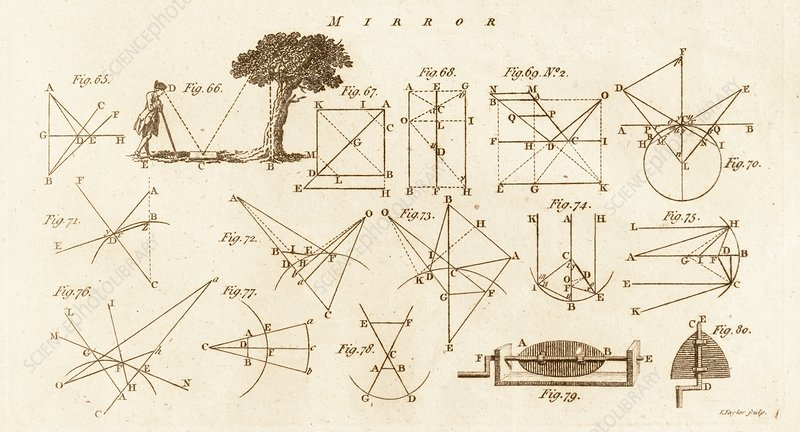 Mirror Physics Diagrams