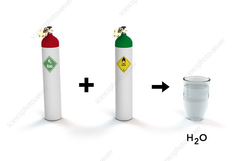 Reaction of hydrogen and oxygen to water