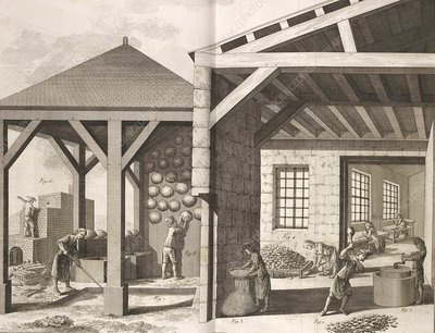 Indigo dye factory, 18th century