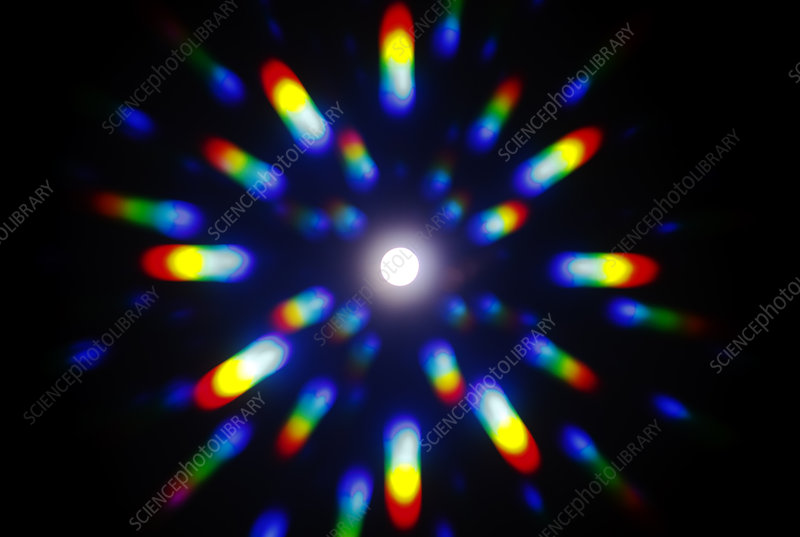 Light diffraction