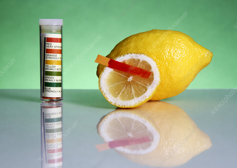 Universal indicator test on a lemon