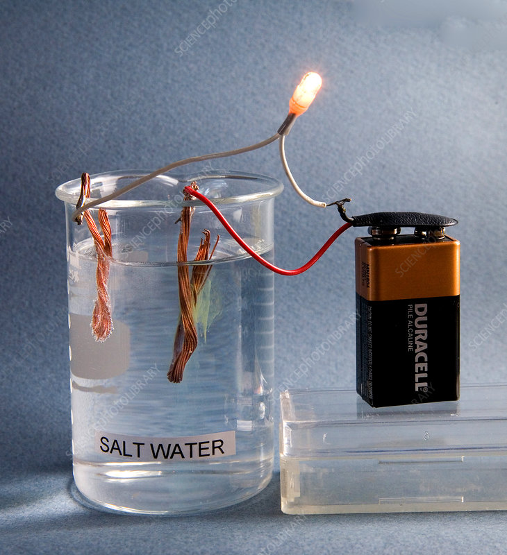 Conductivity Demonstration