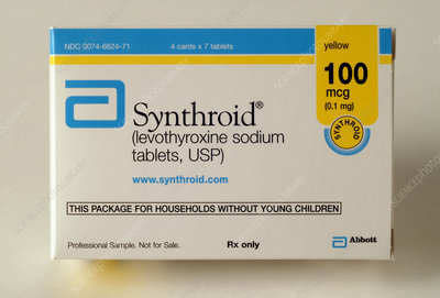 Synthroid (Levothyroxine) Box