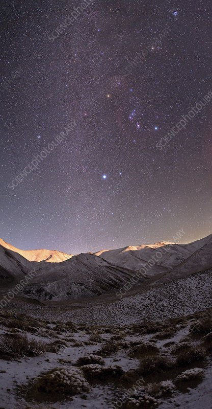 Milky Way over snow-covered mountains