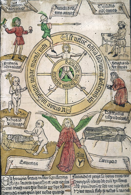 The Wheel of Fortune,15th century artwork