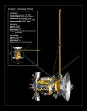 Cassini-Huygens probe, artwork