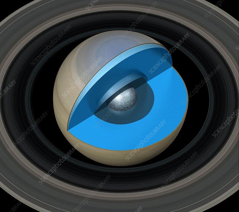 Saturn's interior, artwork