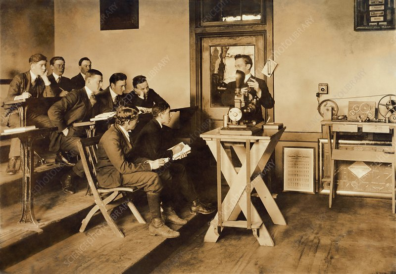 Vocational teaching, 1916