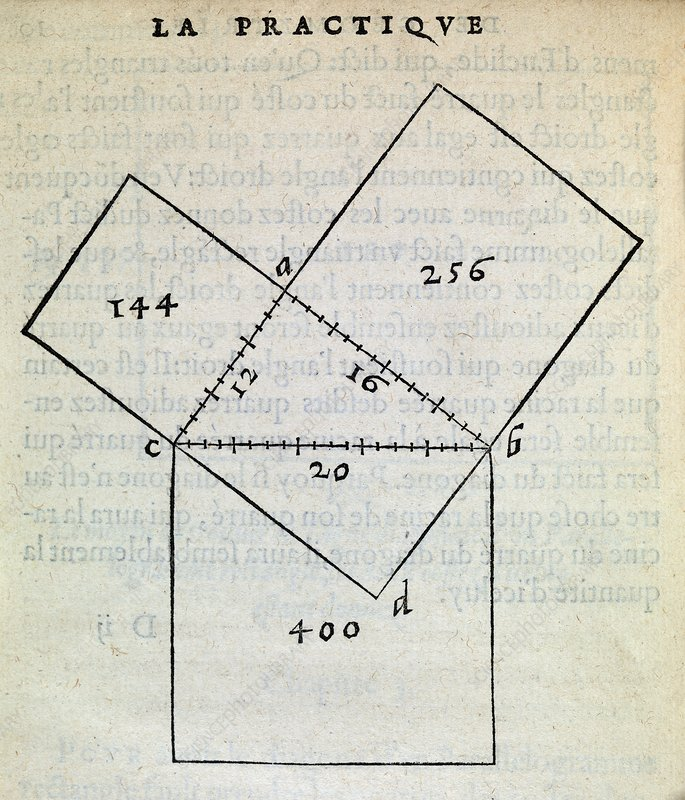 Pythagorean theorem, 16th century