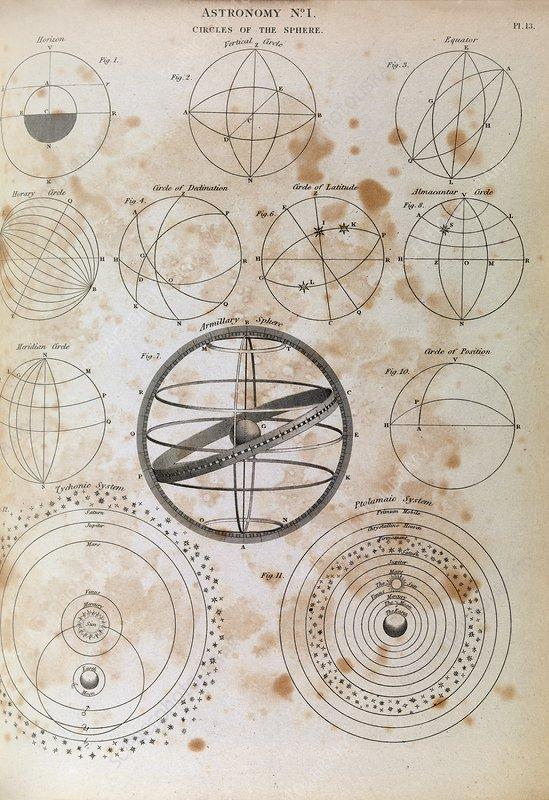 1823 in science