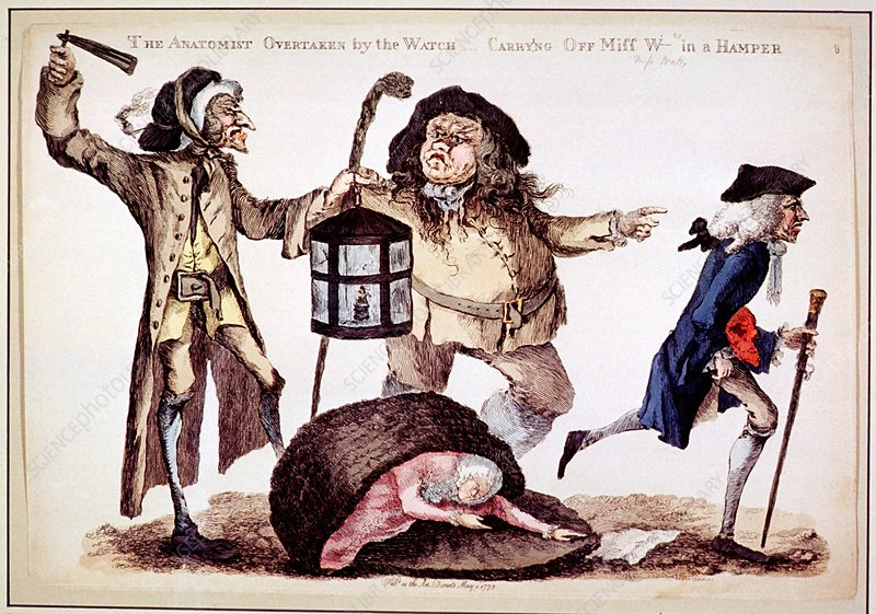 William Hunter and body snatching, 1773