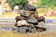 Rock display, Geoscope geological park