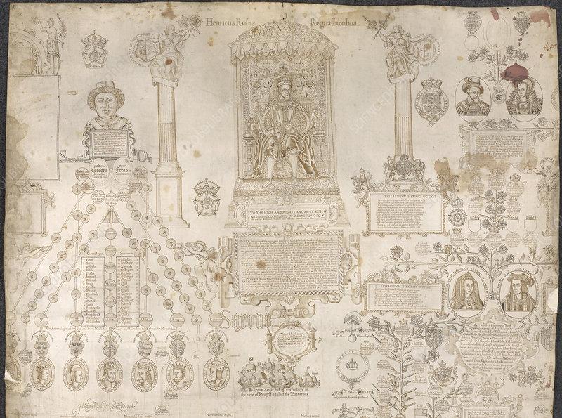 King James I enthroned