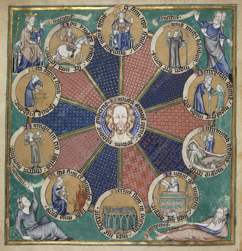 Wheel of the ten ages of man