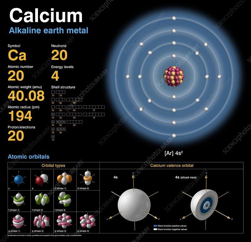Calcium Atomic Structure Stock Image C018 3701