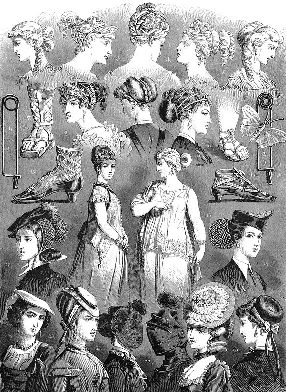 19th Century ladies fashion, artwork