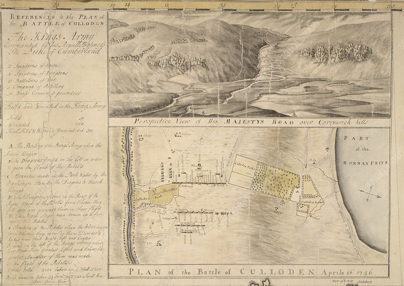 Plan of the Battle of Culloden