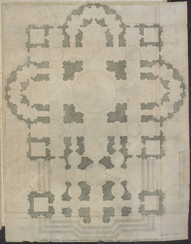 Plan of St.Peter's Basilica