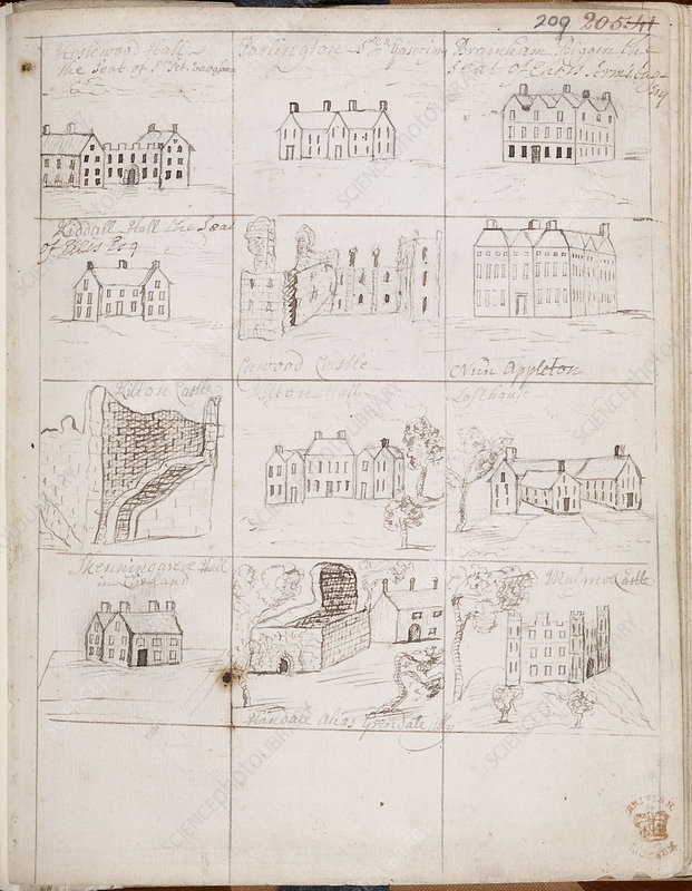 Cartoons of country houses, in Yorkshire